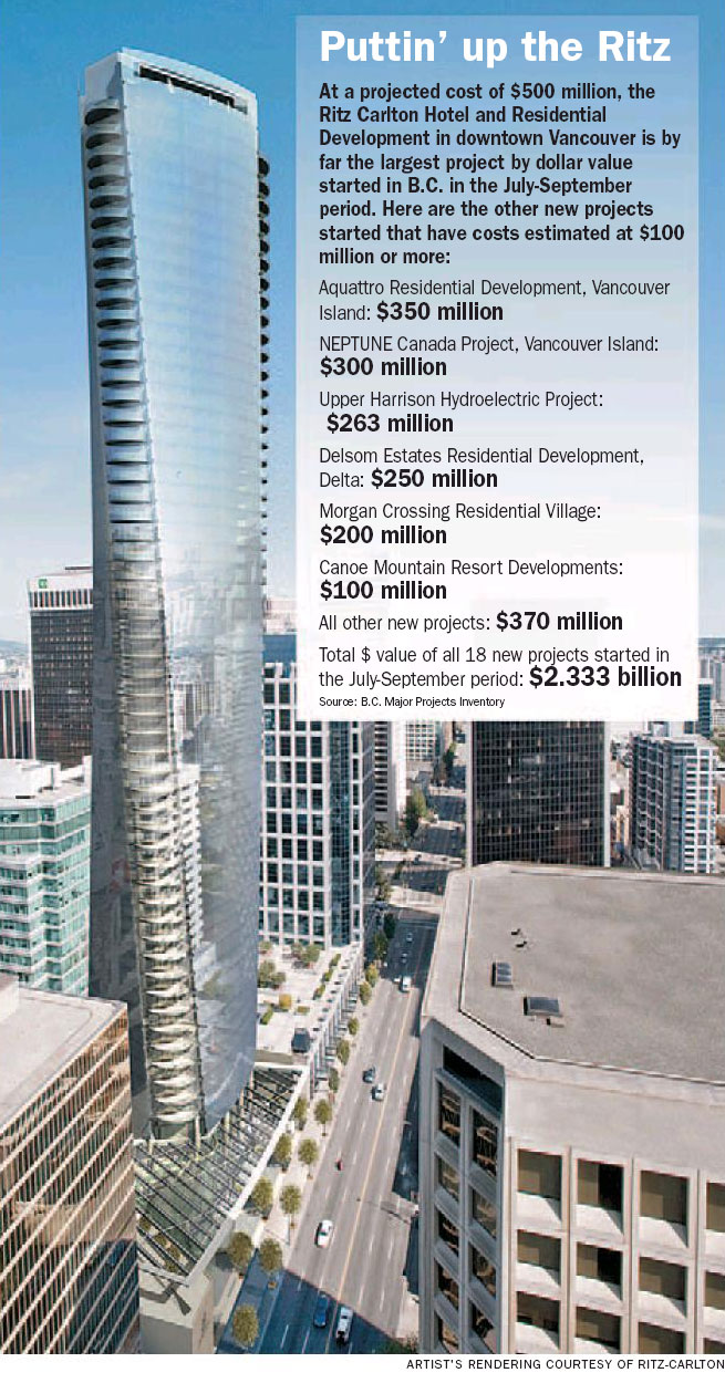 Vancouver Ritz Carlton Hotel at a $500 million value is the biggest